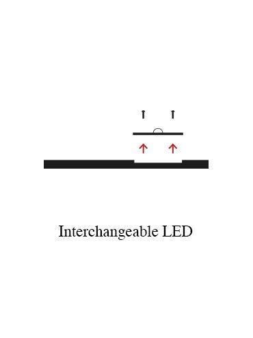 Catellani and Smith Light Stick T Technik