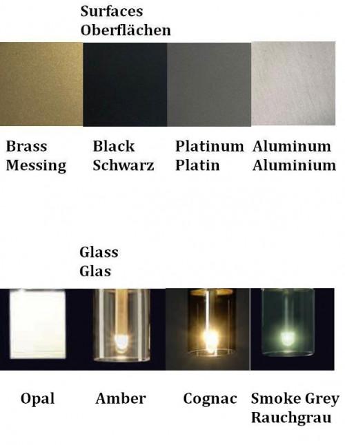 Holtkötter Aura P2 Glas Versionen