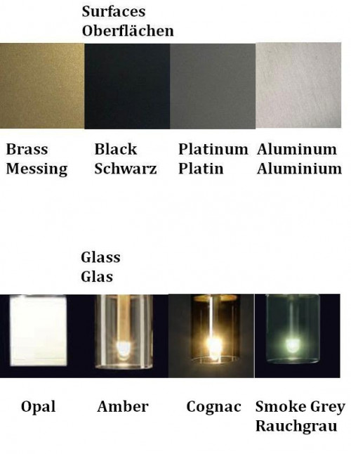 Holtkötter Aura R3 Glas Versionen