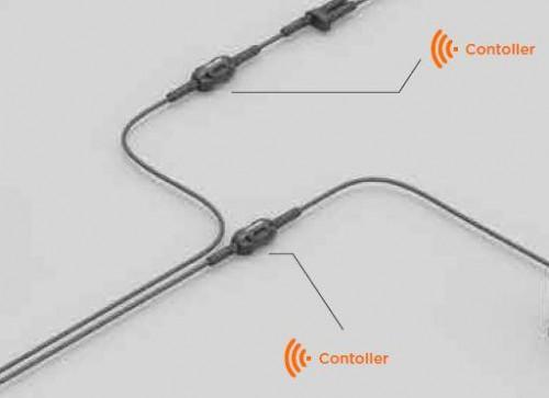 IP44.DE Controller