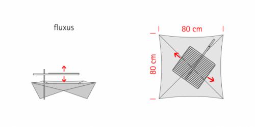 Keilbach - Fluxus mit Grillrost