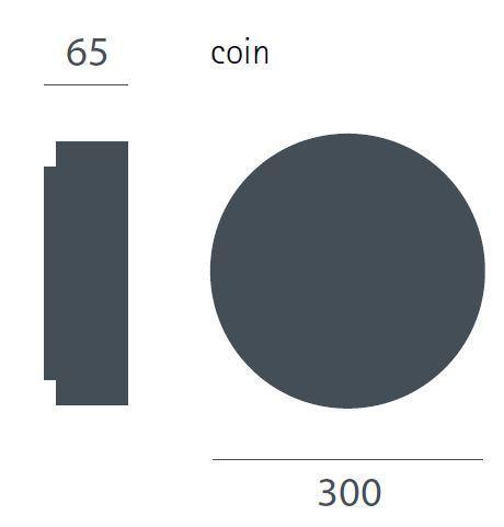 Lumini Coin Grafik
