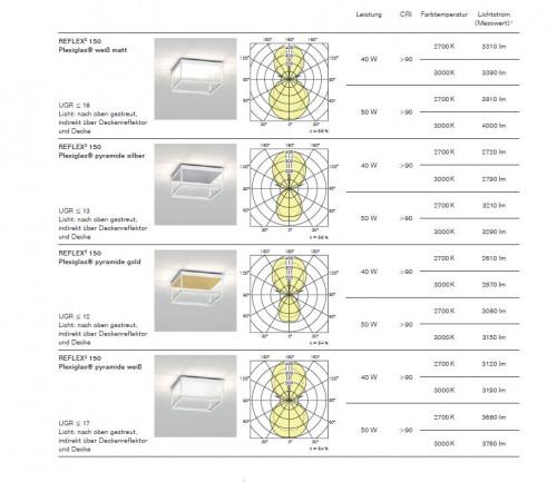 Serien Lighting Reflex2 Ceiling M150 Grafik