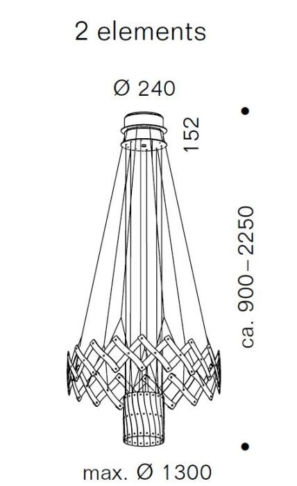 Serien Lighting Zoom LED 2 Elemente Grafik