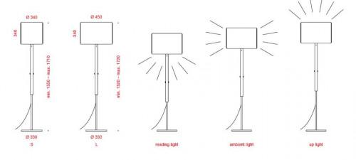 Serien Lighting Jones Grafik