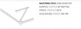 Byok Nastrino Pico USM Adapter Grafik